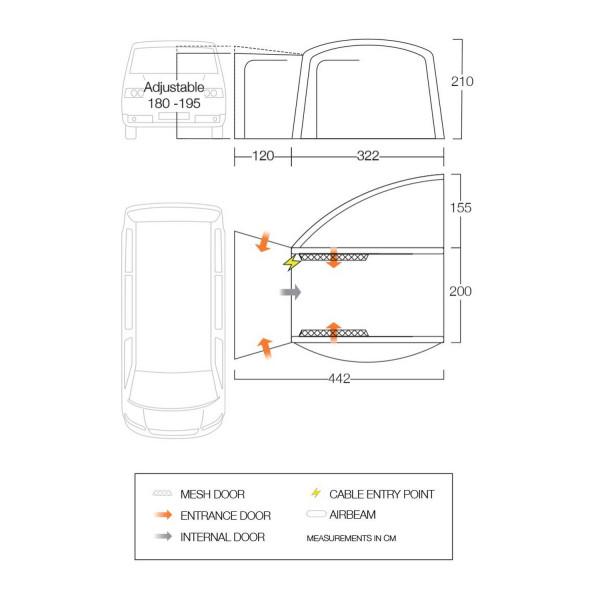 Magra VW Busvorzelt
