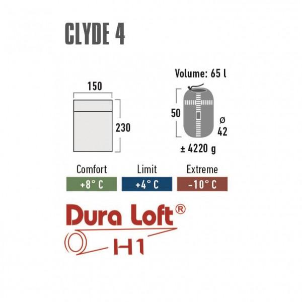 Clyde 4 Deckenschlafsack