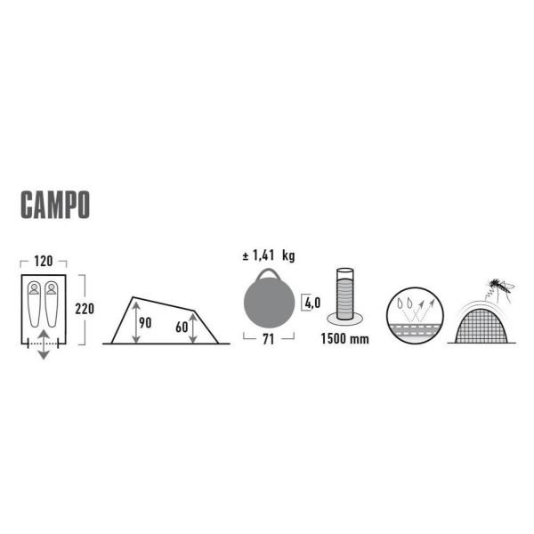 Campo Wurfzelt